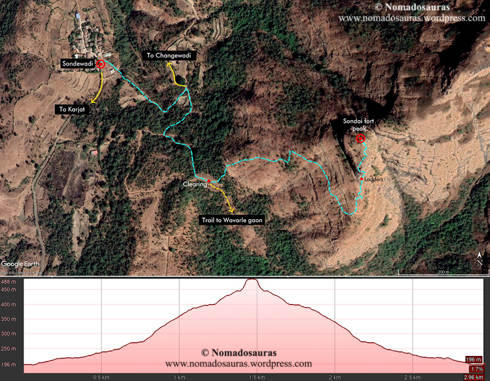 sondai fort trekking route map